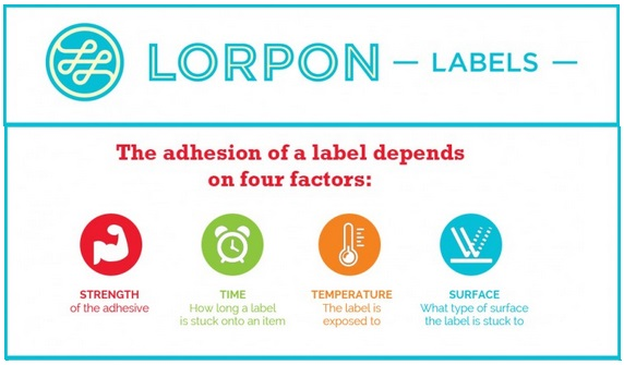 Lorpon Labels, sticker adhesives, glue on labels strengths, Canada